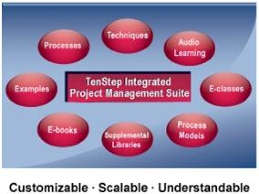 TenStep Integrated PM Suite